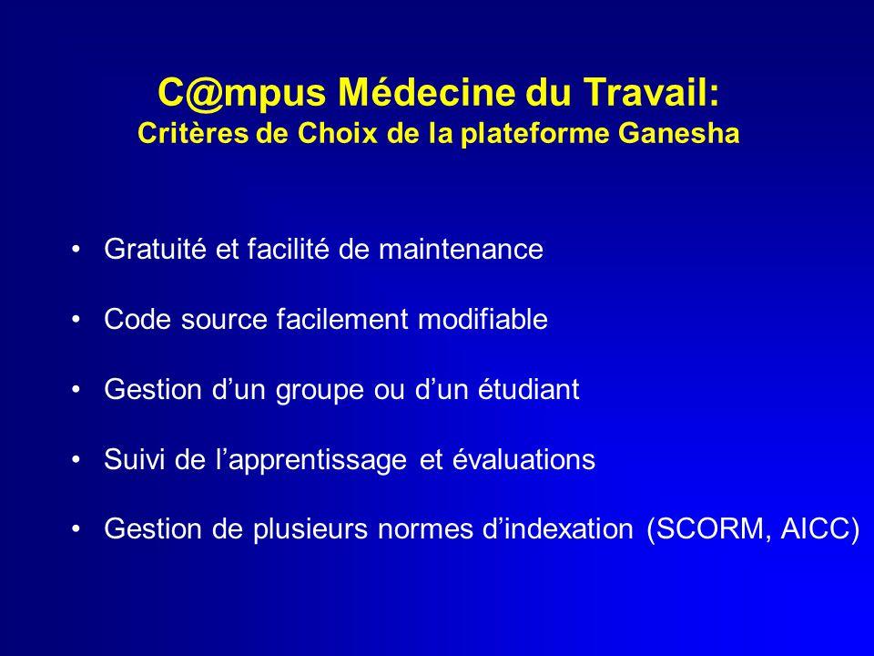 C@mpus Médecine du Travail: Critères de Choix de la plateforme Ganesha