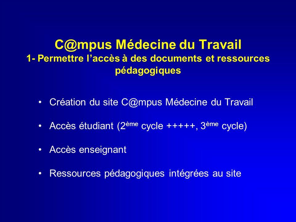 C@mpus Médecine du Travail 1- Permettre l'accès à des documents et ressources pédagogiques