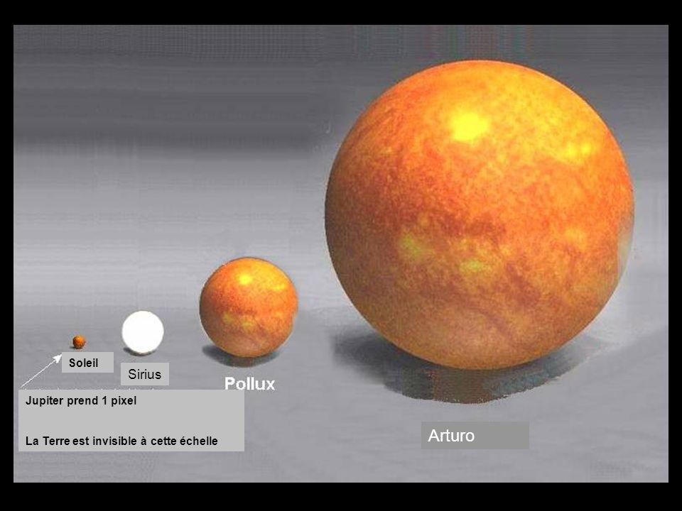 Arturo Sirius Soleil Jupiter prend 1 pixel