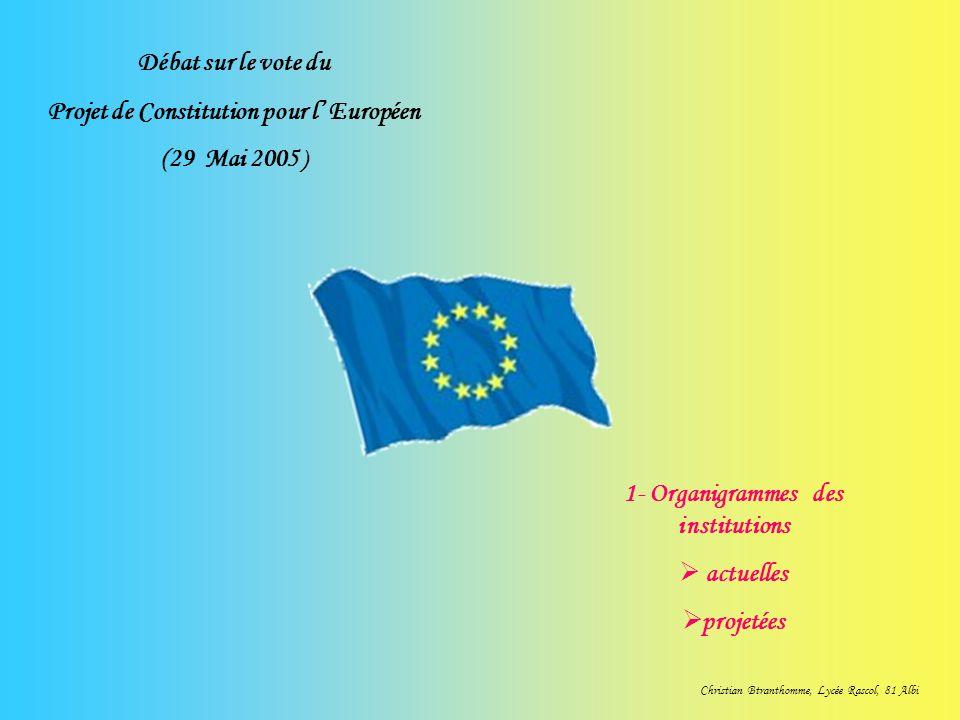 Projet de Constitution pour l' Européen (29 Mai 2005 )