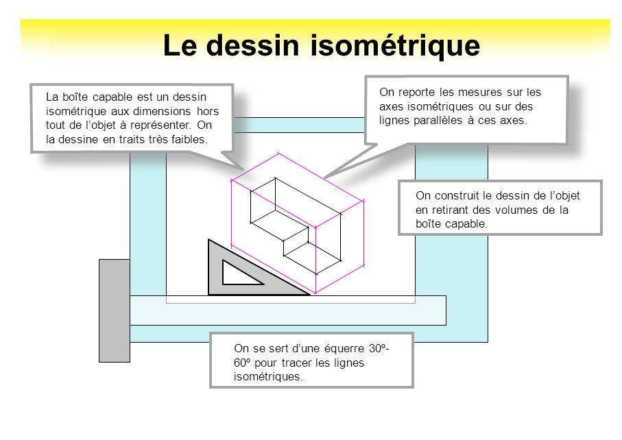 Le dessin isométrique On reporte les mesures sur les axes isométriques ou sur des lignes parallèles à ces axes.