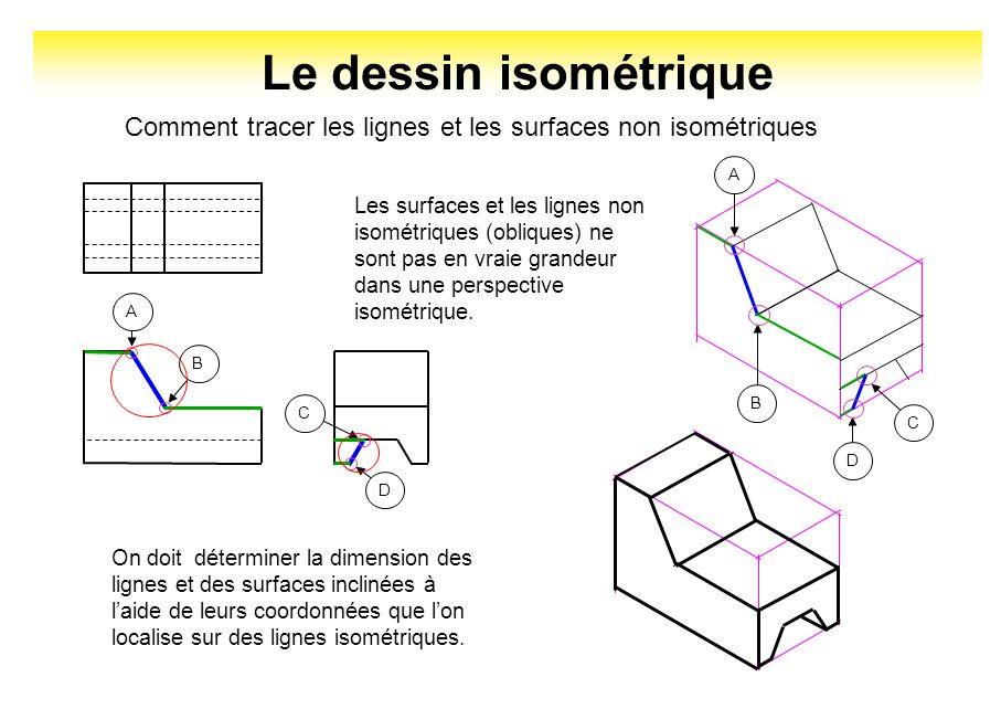 Le dessin isométrique Comment tracer les lignes et les surfaces non isométriques.