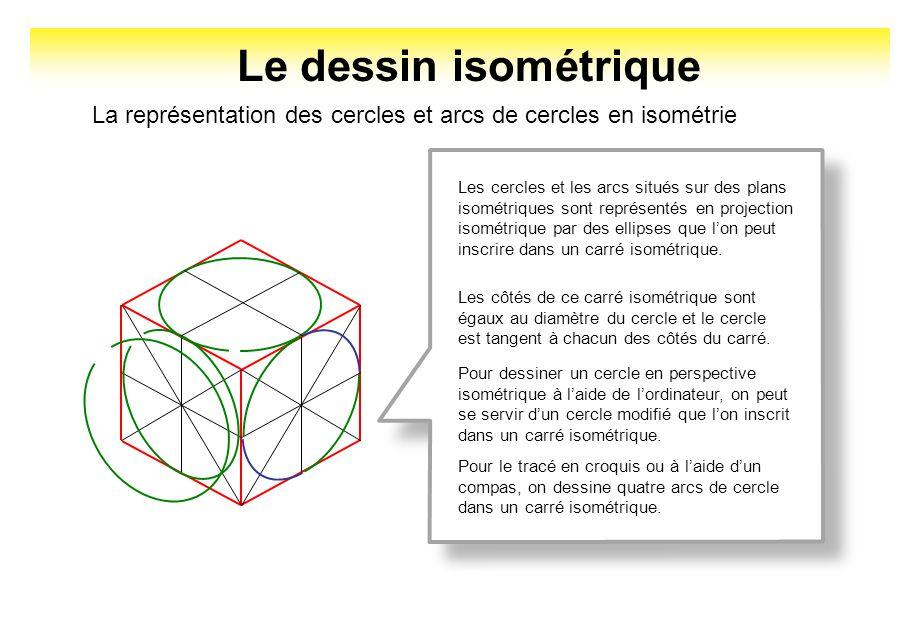 Le dessin isométrique La représentation des cercles et arcs de cercles en isométrie.