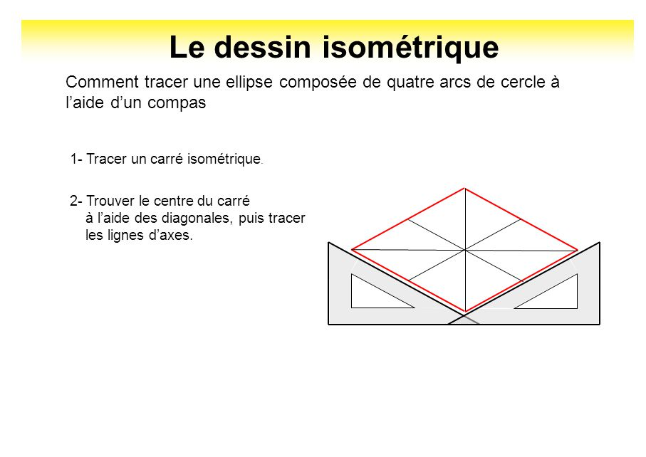 Le dessin isométrique Comment tracer une ellipse composée de quatre arcs de cercle à l'aide d'un compas.