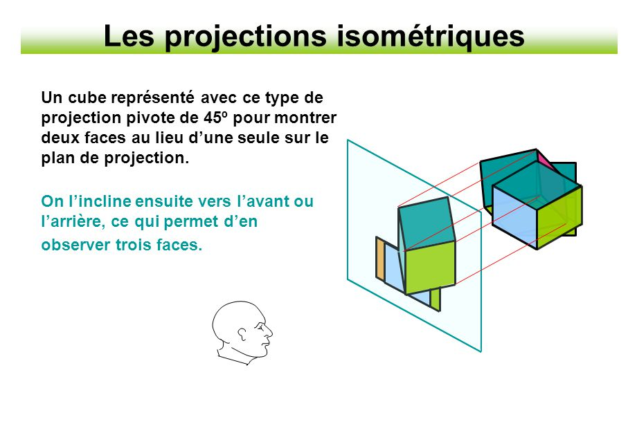 Les projections isométriques
