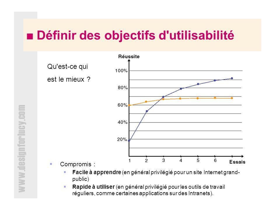  Définir des objectifs d utilisabilité