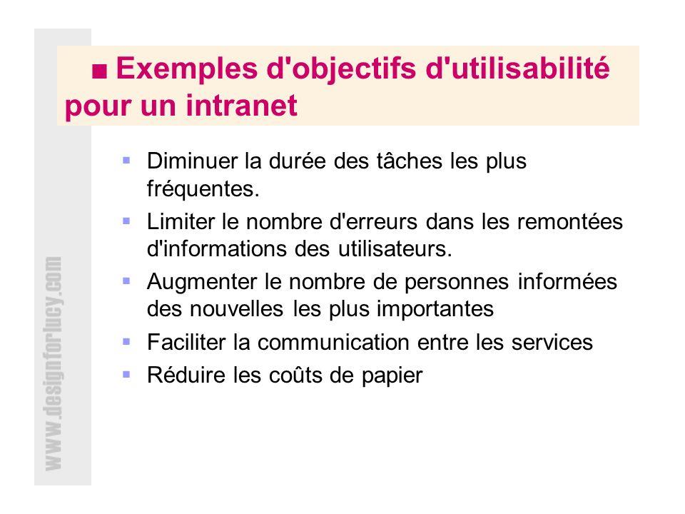  Exemples d objectifs d utilisabilité pour un intranet