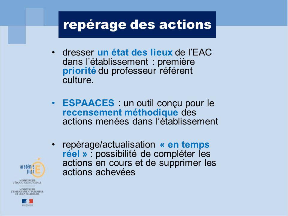 repérage des actions dresser un état des lieux de l'EAC dans l'établissement : première priorité du professeur référent culture.