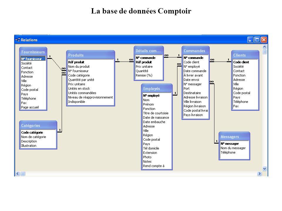 La base de données Comptoir