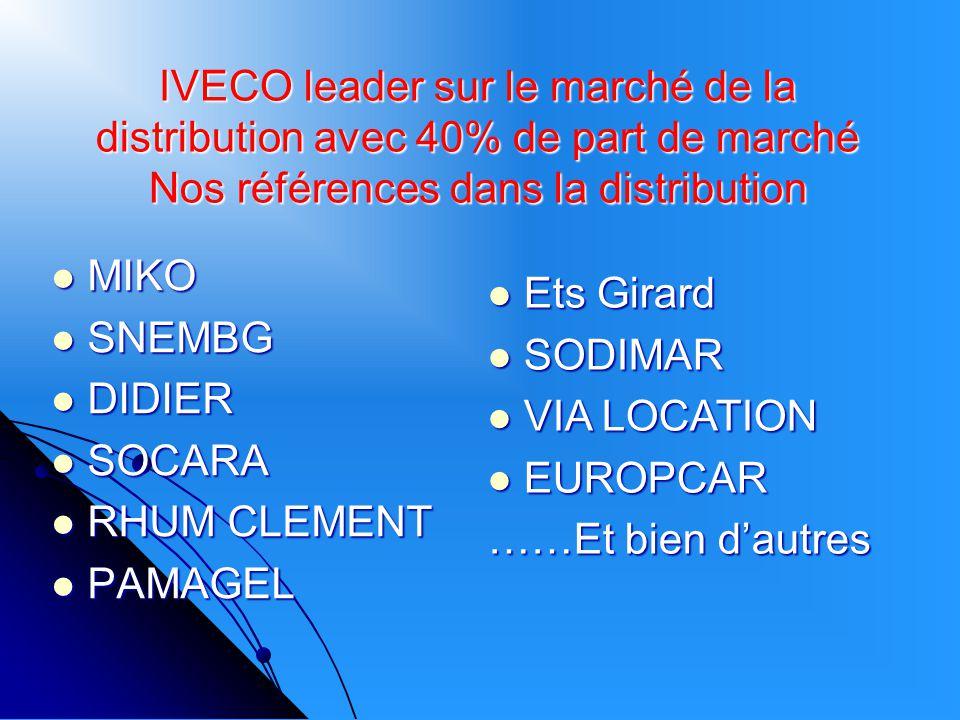 IVECO leader sur le marché de la distribution avec 40% de part de marché Nos références dans la distribution