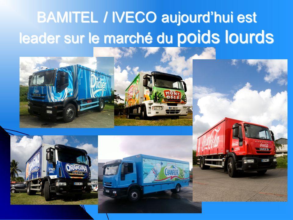 BAMITEL / IVECO aujourd'hui est leader sur le marché du poids lourds