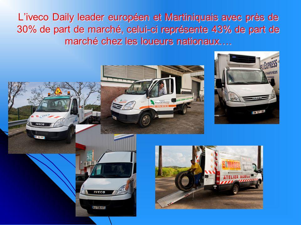L'iveco Daily leader européen et Martiniquais avec près de 30% de part de marché, celui-ci représente 43% de part de marché chez les loueurs nationaux….