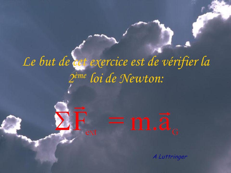 Le but de cet exercice est de vérifier la 2ème loi de Newton: