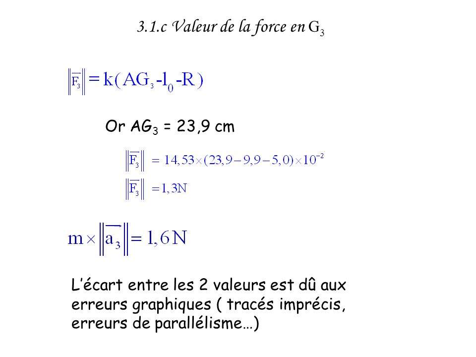 3.1.c Valeur de la force en G3 Or AG3 = 23,9 cm