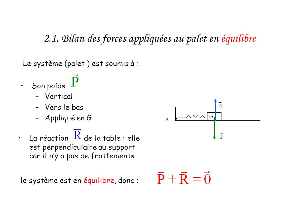 2.1. Bilan des forces appliquées au palet en équilibre