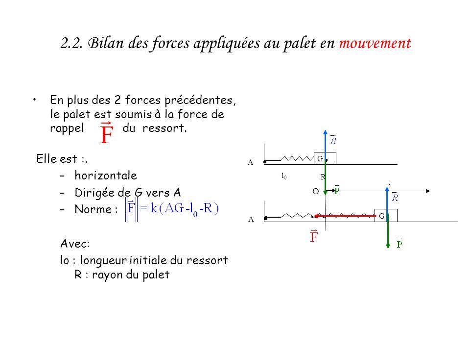 2.2. Bilan des forces appliquées au palet en mouvement