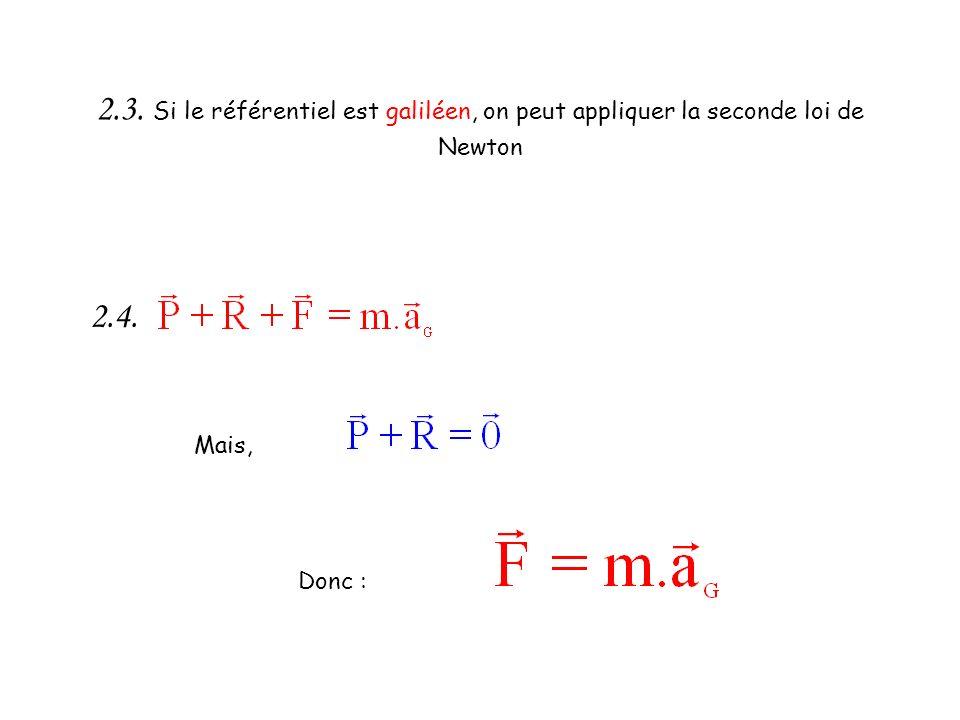 2.3. Si le référentiel est galiléen, on peut appliquer la seconde loi de Newton