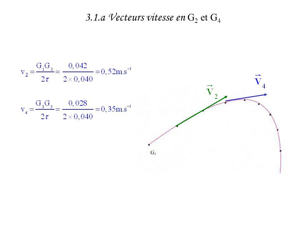 3.1.a Vecteurs vitesse en G2 et G4