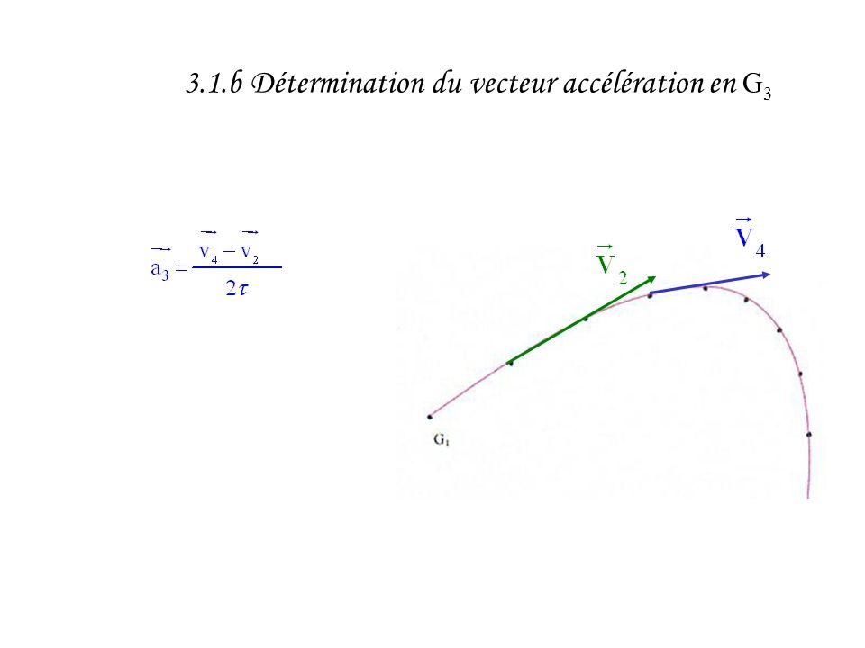 3.1.b Détermination du vecteur accélération en G3