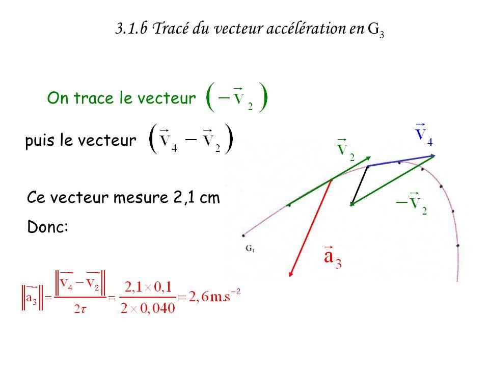 3.1.b Tracé du vecteur accélération en G3