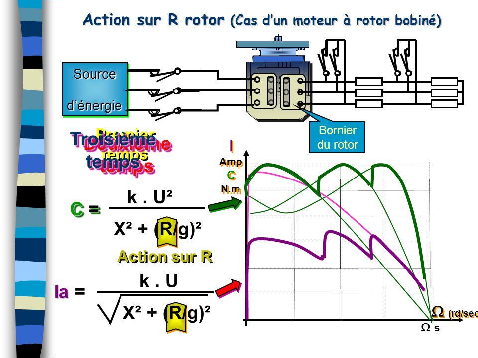 Action sur R rotor (Cas d'un moteur à rotor bobiné)