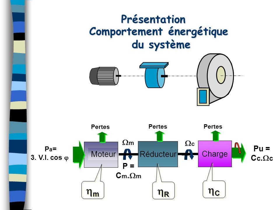 Comportement énergétique du système