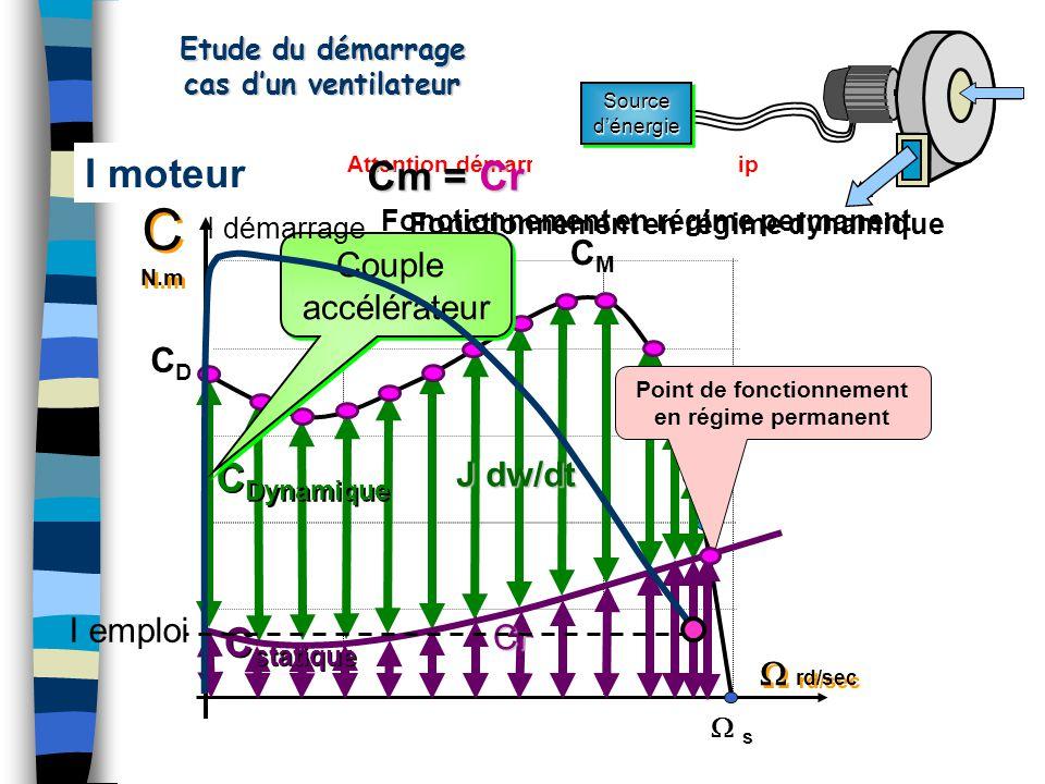 Etude du démarrage cas d'un ventilateur