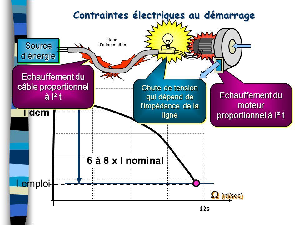 Contraintes électriques au démarrage