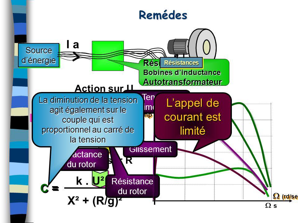 I Remédes I a L'appel de courant est limité k . U Ia = X² + (R/g)²