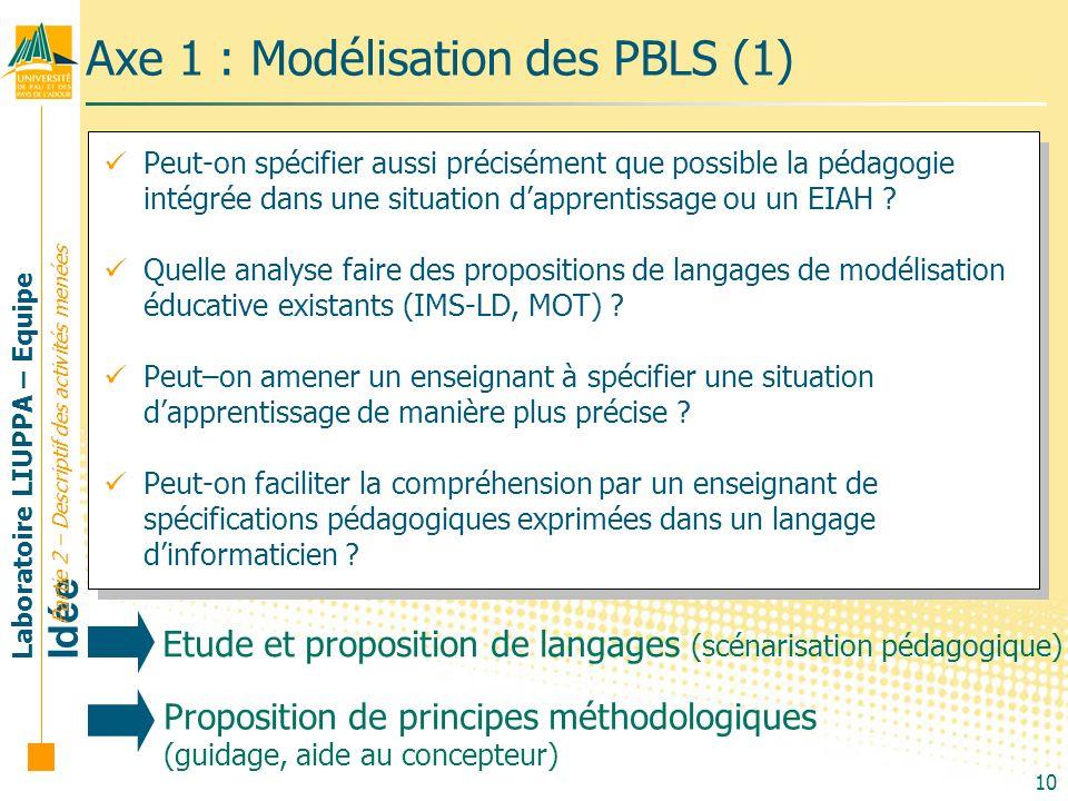 Axe 1 : Modélisation des PBLS (1)