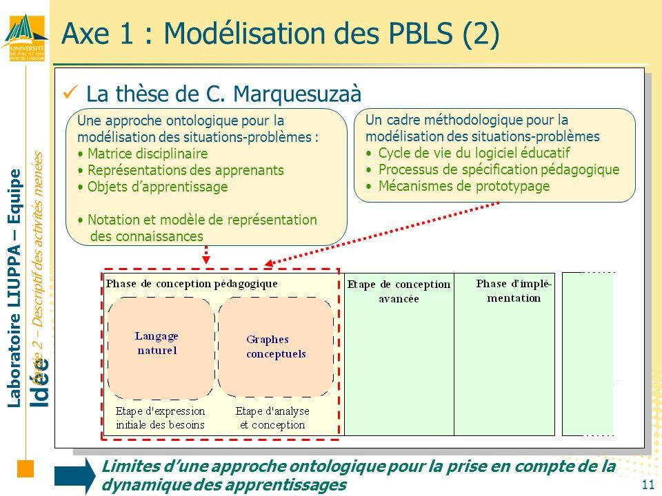 Axe 1 : Modélisation des PBLS (2)