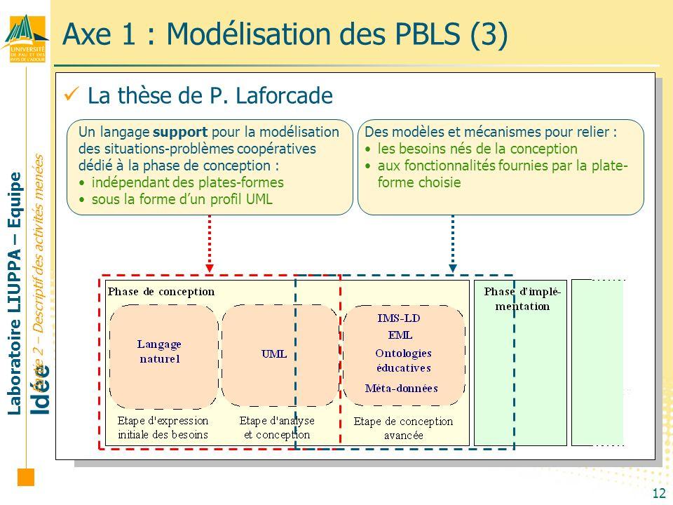 Axe 1 : Modélisation des PBLS (3)