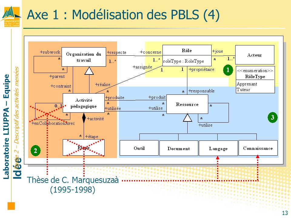 Axe 1 : Modélisation des PBLS (4)