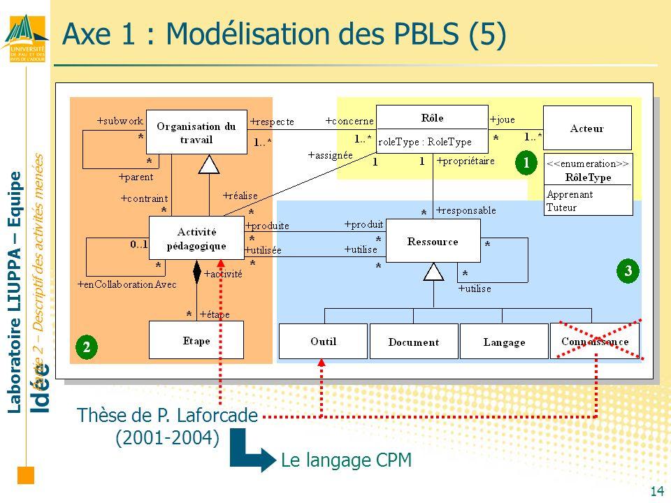 Axe 1 : Modélisation des PBLS (5)