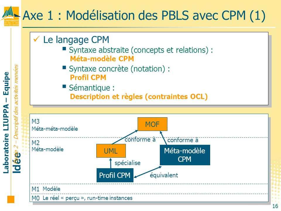 Axe 1 : Modélisation des PBLS avec CPM (1)