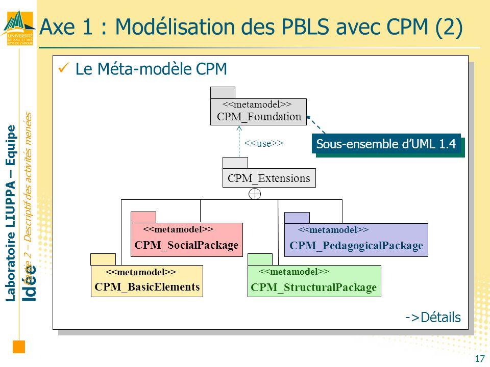 Axe 1 : Modélisation des PBLS avec CPM (2)