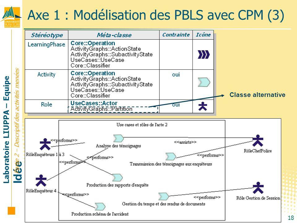 Axe 1 : Modélisation des PBLS avec CPM (3)