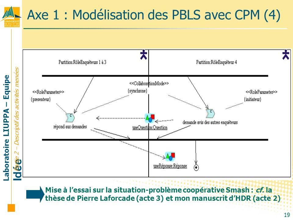 Axe 1 : Modélisation des PBLS avec CPM (4)