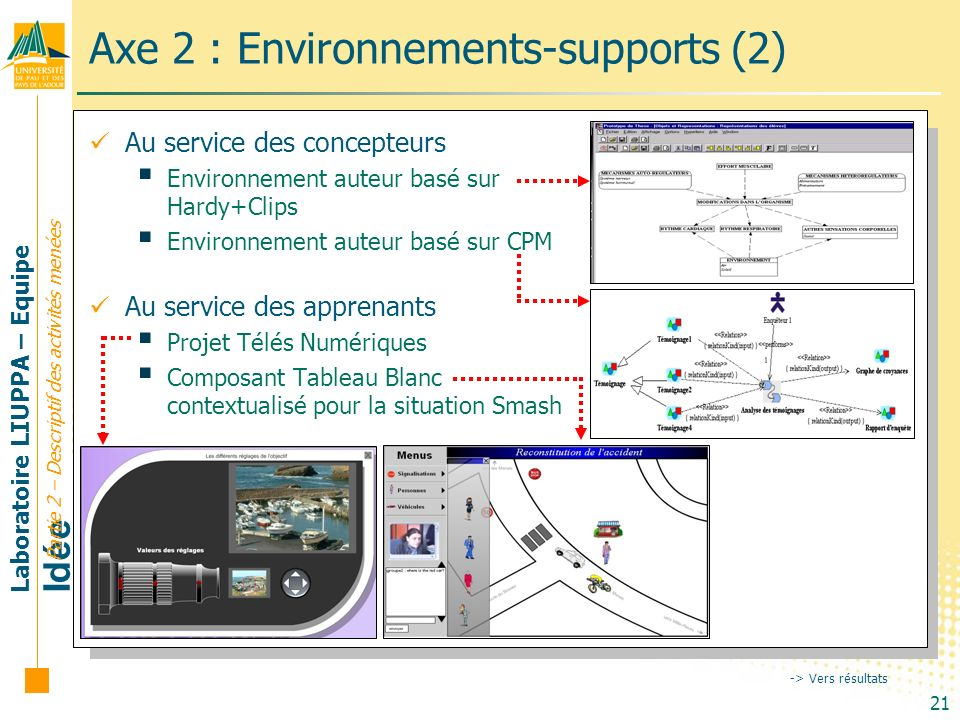 Axe 2 : Environnements-supports (2)