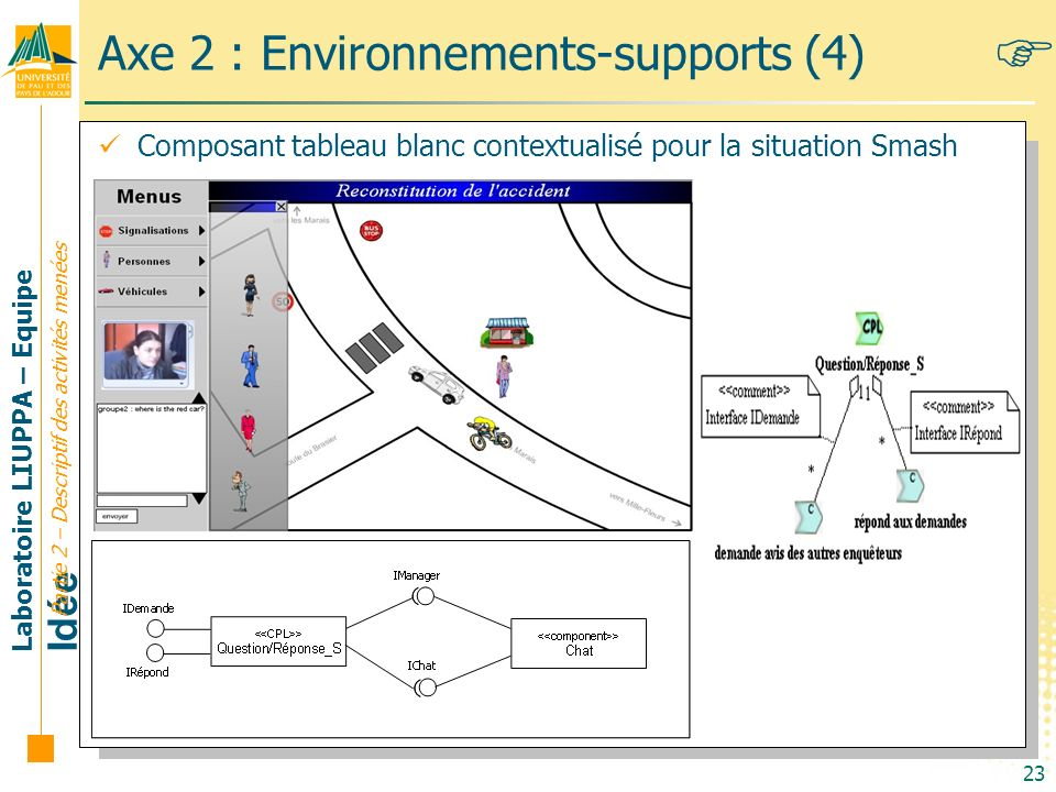 Axe 2 : Environnements-supports (4)