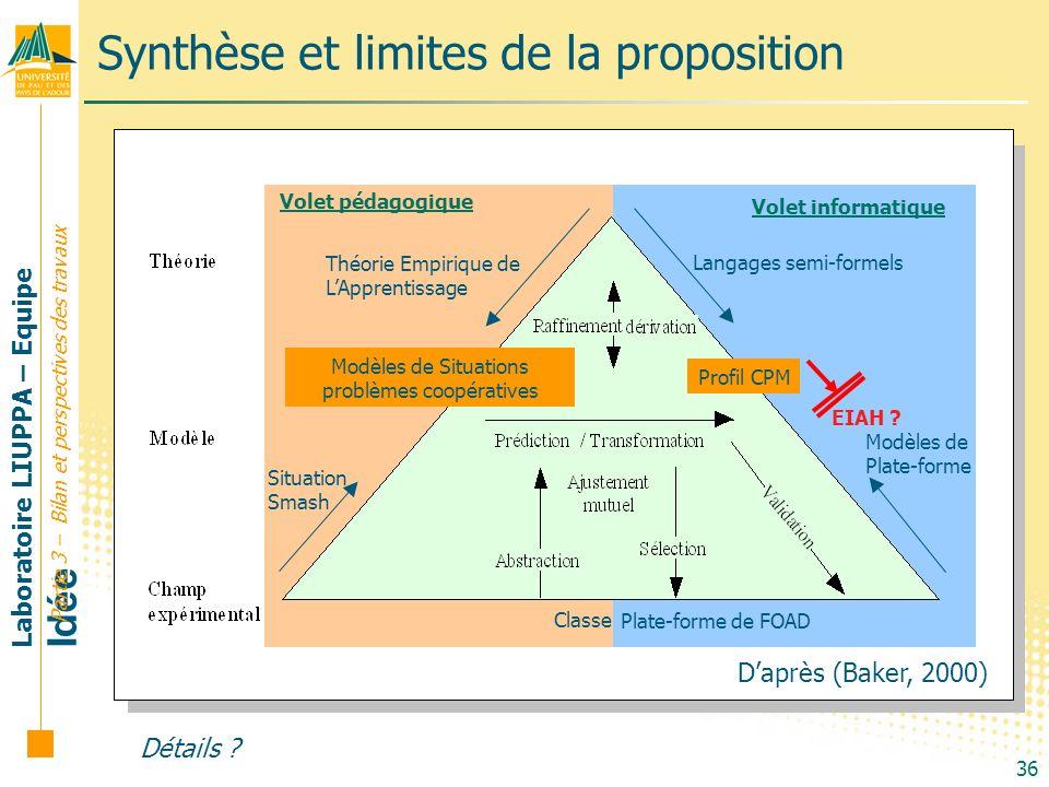 Synthèse et limites de la proposition