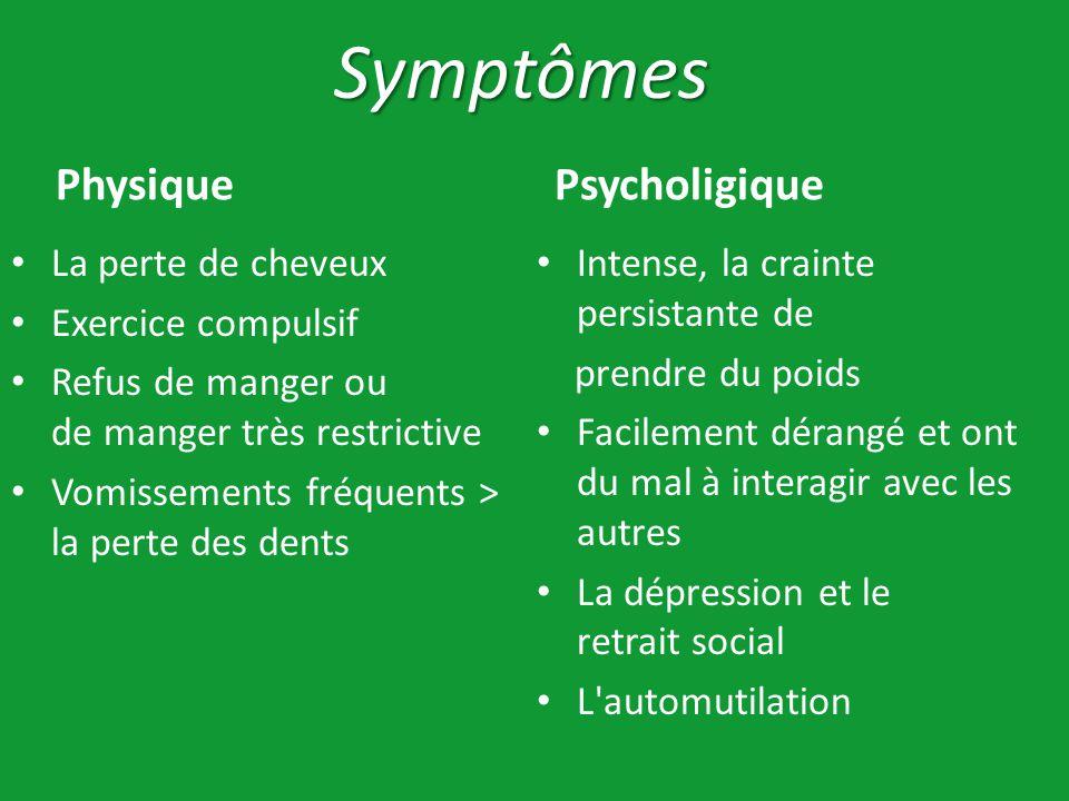 Symptômes Physique Psycholigique La perte de cheveux