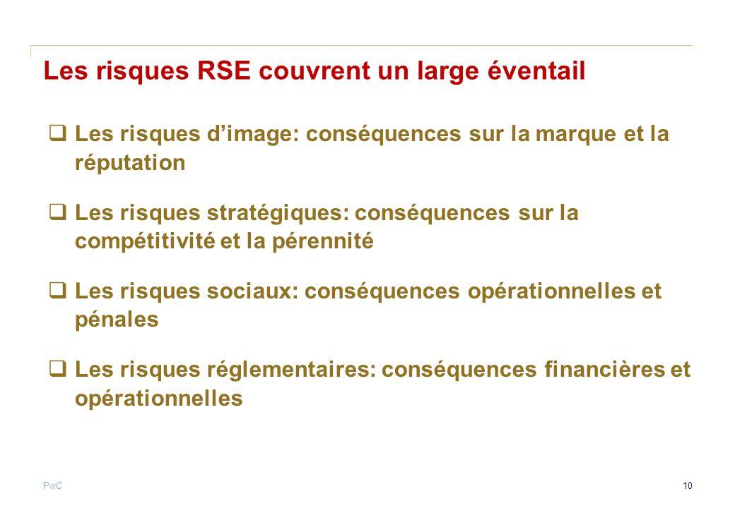 Les risques RSE couvrent un large éventail