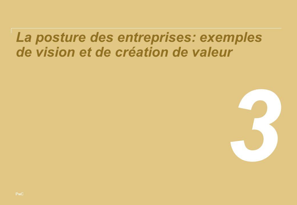 La posture des entreprises: exemples de vision et de création de valeur