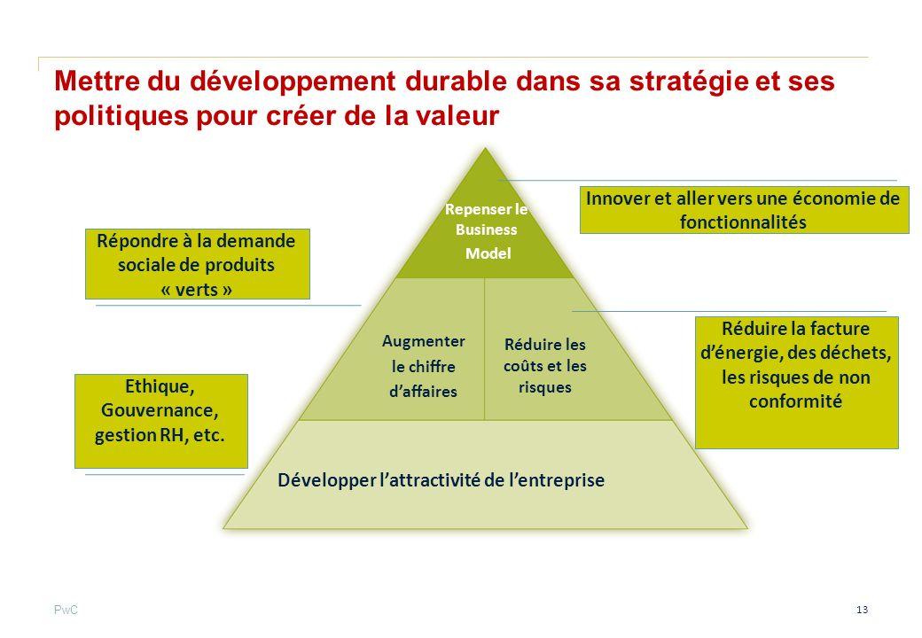 Mettre du développement durable dans sa stratégie et ses politiques pour créer de la valeur