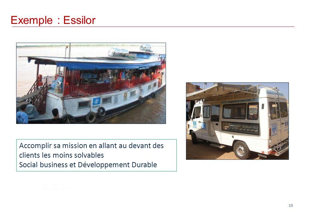 Exemple : Essilor Accomplir sa mission en allant au devant des clients les moins solvables. Social business et Développement Durable.