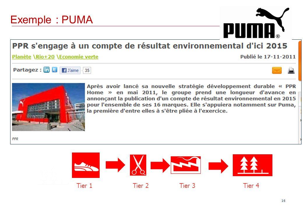 Exemple : PUMA Tier 1 Tier 2 Tier 3 Tier 4