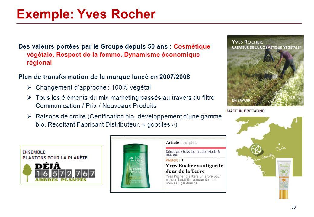 Exemple: Yves Rocher Des valeurs portées par le Groupe depuis 50 ans : Cosmétique végétale, Respect de la femme, Dynamisme économique régional.