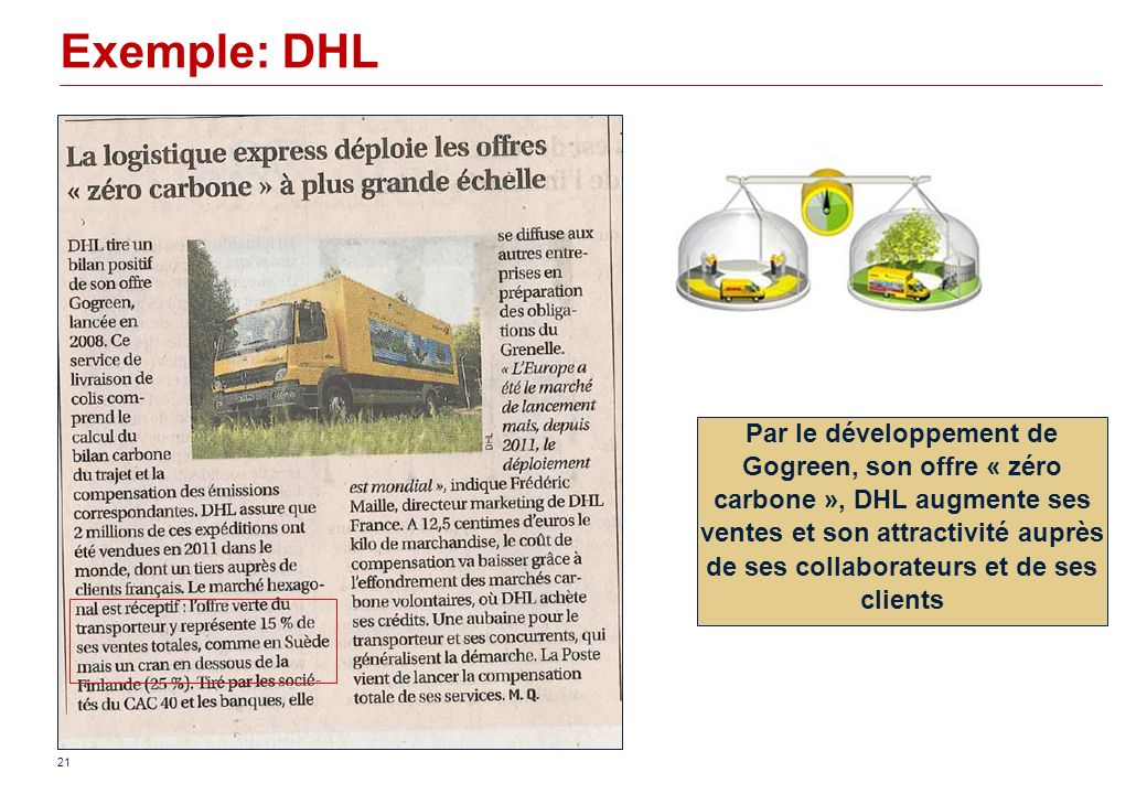 Exemple: DHL