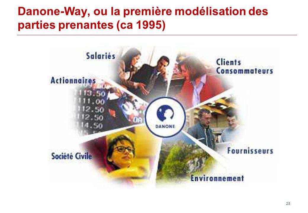 Danone-Way, ou la première modélisation des parties prenantes (ca 1995)